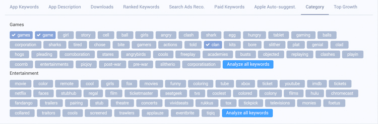 The category tab, in which keywords are suggested based on their performances with the best rankings apps in those categories.